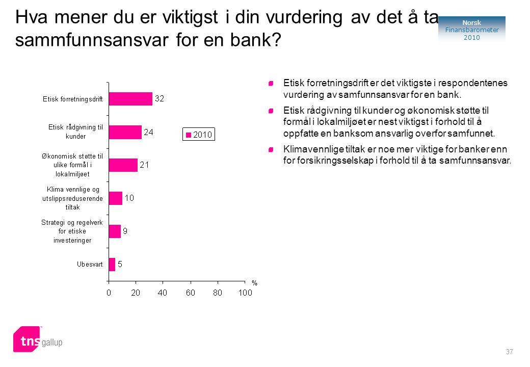 37 Norsk Finansbarometer 2010 Hva mener du er viktigst i din vurdering av det å ta sammfunnsansvar for en bank? Etisk forretningsdrift er det viktigst