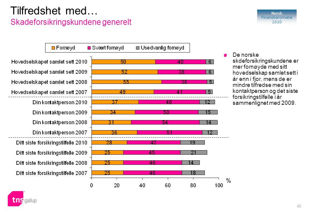 40 Norsk Finansbarometer 2010 % De norske skdeforsikringskundene er mer fornøyde med sitt hovedselskap samlet sett i år enn i fjor, mens de er mindre tilfredse med sin kontaktperson og det siste forsikringstilfelle i år sammenlignet med 2009.