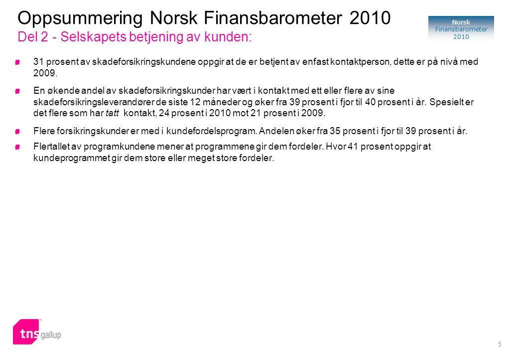 5 Norsk Finansbarometer 2010 31 prosent av skadeforsikringskundene oppgir at de er betjent av enfast kontaktperson, dette er på nivå med 2009. En øken