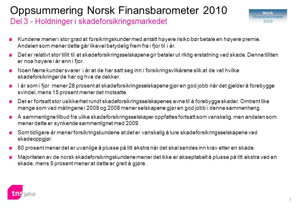 6 Norsk Finansbarometer 2010 Kundene mener i stor grad at forsikringskunder med antatt høyere risiko bør betale en høyere premie. Andelen som mener de