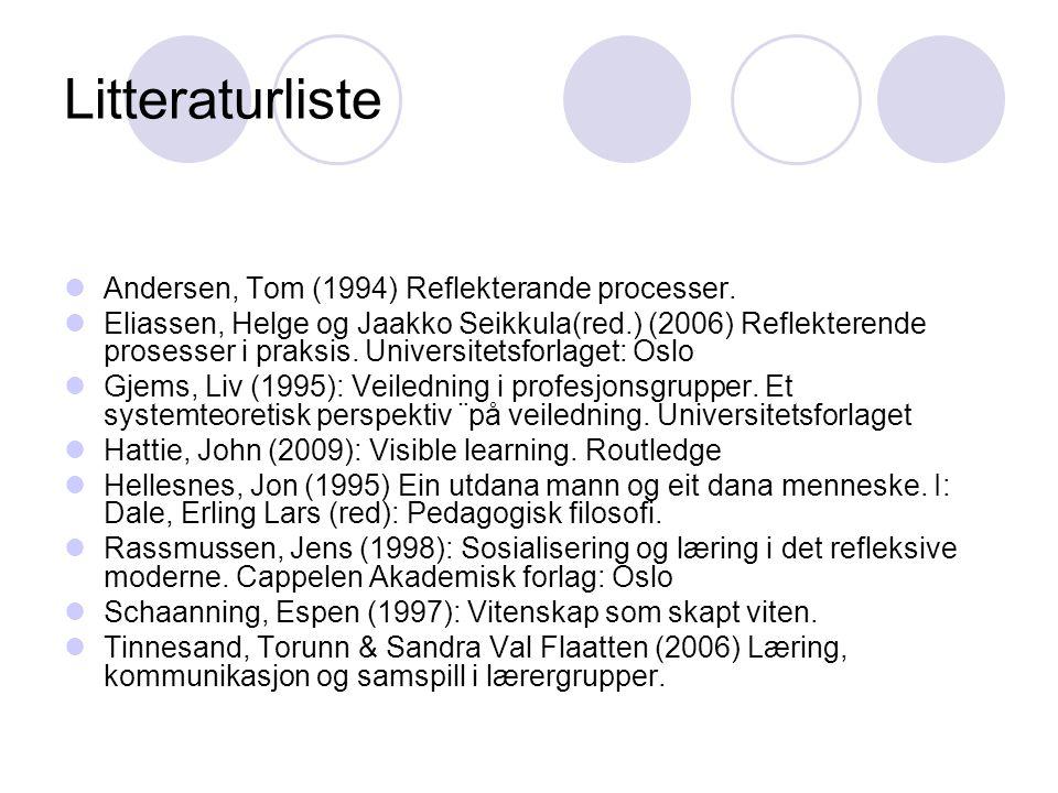 Litteraturliste  Andersen, Tom (1994) Reflekterande processer.  Eliassen, Helge og Jaakko Seikkula(red.) (2006) Reflekterende prosesser i praksis. U