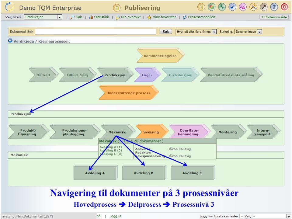 Navigering til dokumenter på 3 prosessnivåer Hovedprosess  Delprosess  Prosessnivå 3