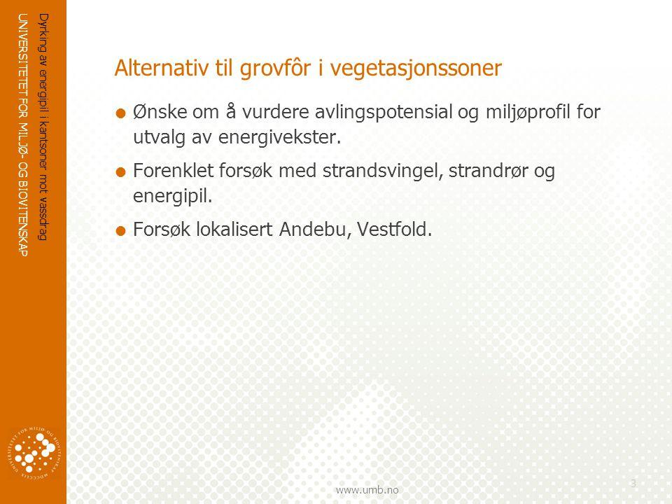 UNIVERSITETET FOR MILJØ- OG BIOVITENSKAP www.umb.no Alternativ til grovfôr i vegetasjonssoner  Ønske om å vurdere avlingspotensial og miljøprofil for utvalg av energivekster.
