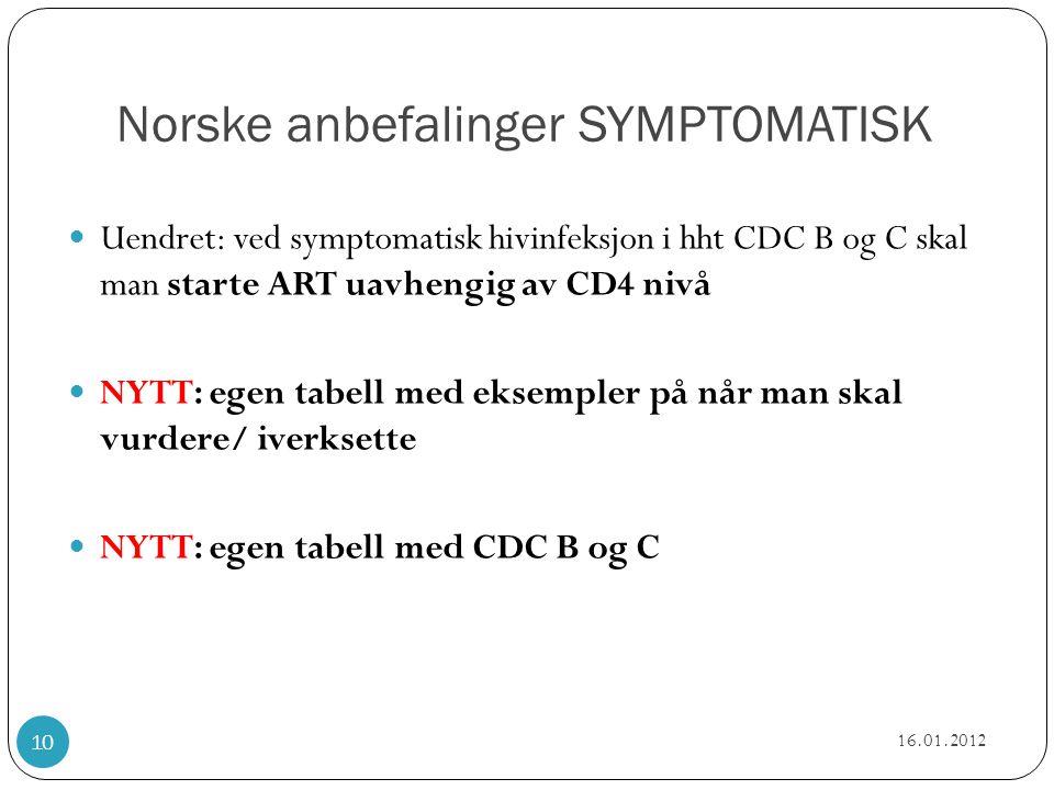 Norske anbefalinger SYMPTOMATISK  Uendret: ved symptomatisk hivinfeksjon i hht CDC B og C skal man starte ART uavhengig av CD4 nivå  NYTT: egen tabe