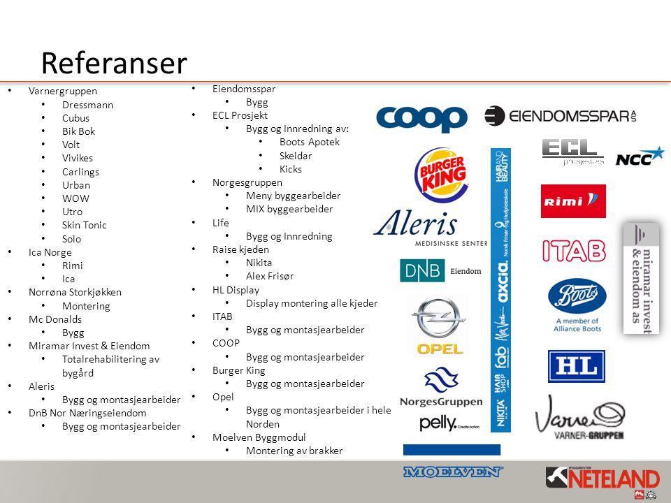 Referanser • Eiendomsspar • Bygg • ECL Prosjekt • Bygg og Innredning av: • Boots Apotek • Skeidar • Kicks • Norgesgruppen • Meny byggearbeider • MIX b
