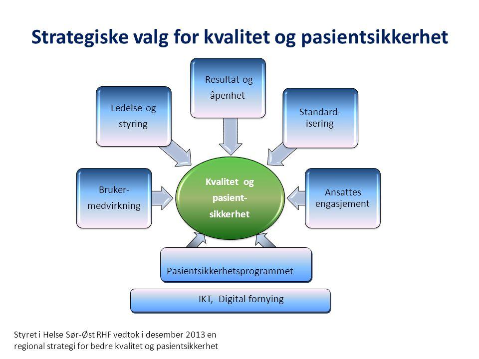 Strategiske valg for kvalitet og pasientsikkerhet Kvalitet og pasient- sikkerhet Bruker- medvirkning Resultat og åpenhet Ledelse og styring Standard- isering Ansattes engasjement Pasientsikkerhetsprogrammet IKT, Digital fornying Styret i Helse Sør-Øst RHF vedtok i desember 2013 en regional strategi for bedre kvalitet og pasientsikkerhet