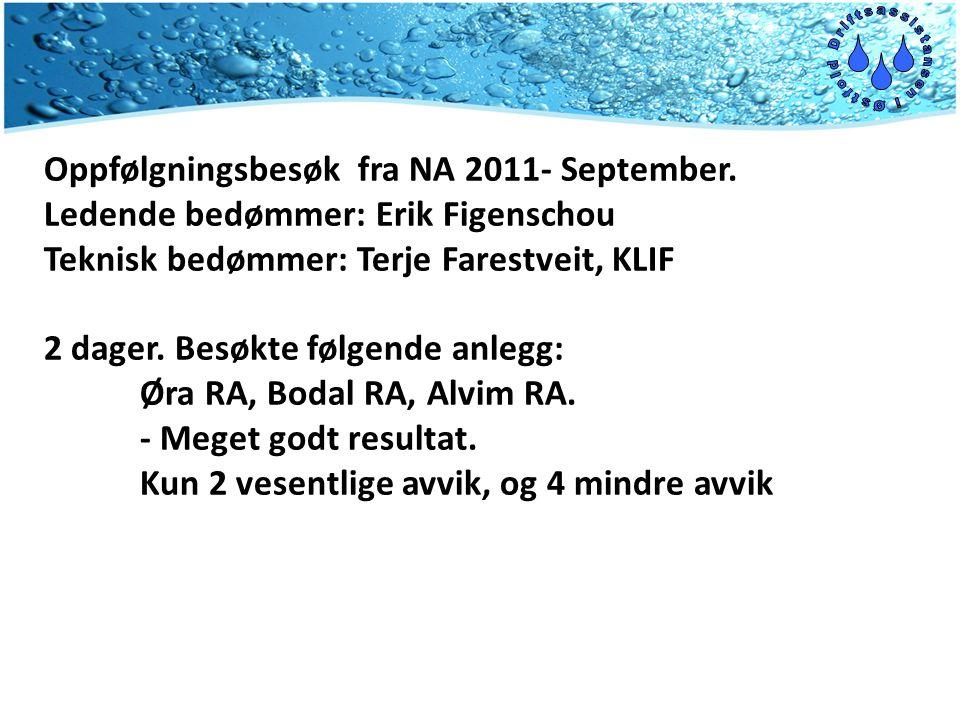 Oppfølgningsbesøk fra NA 2011- September. Ledende bedømmer: Erik Figenschou Teknisk bedømmer: Terje Farestveit, KLIF 2 dager. Besøkte følgende anlegg: