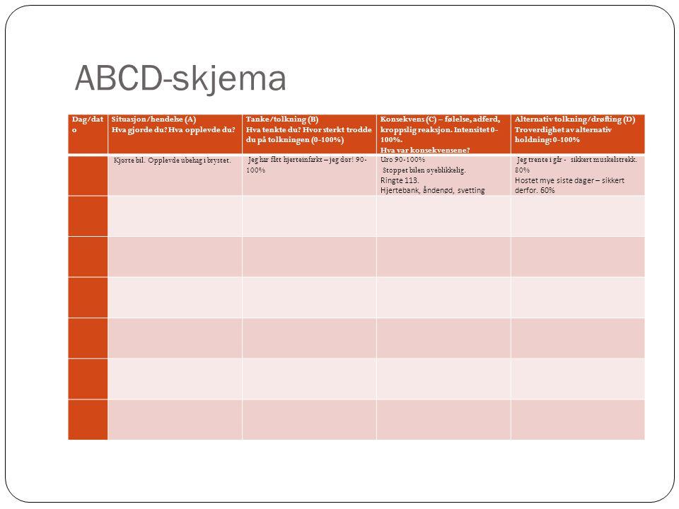 ABCD-skjema Dag/dat o Situasjon/hendelse (A) Hva gjorde du? Hva opplevde du? Tanke/tolkning (B) Hva tenkte du? Hvor sterkt trodde du på tolkningen (0-