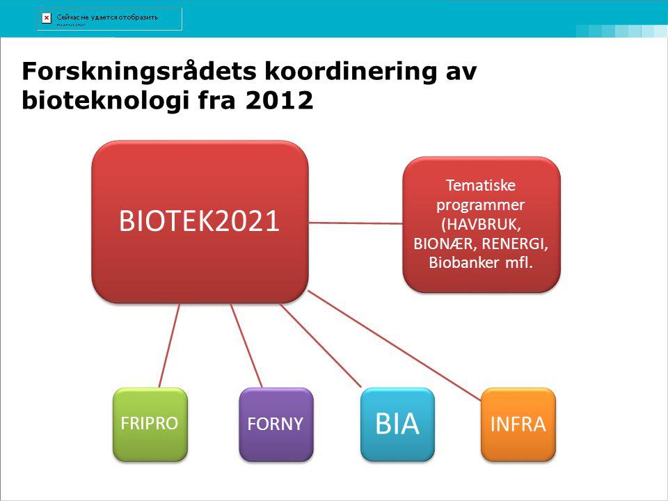 Forskningsrådets koordinering av bioteknologi fra 2012 BIOTEK2021 FRIPRO FORNY BIA INFRA Tematiske programmer (HAVBRUK, BIONÆR, RENERGI, Biobanker mfl