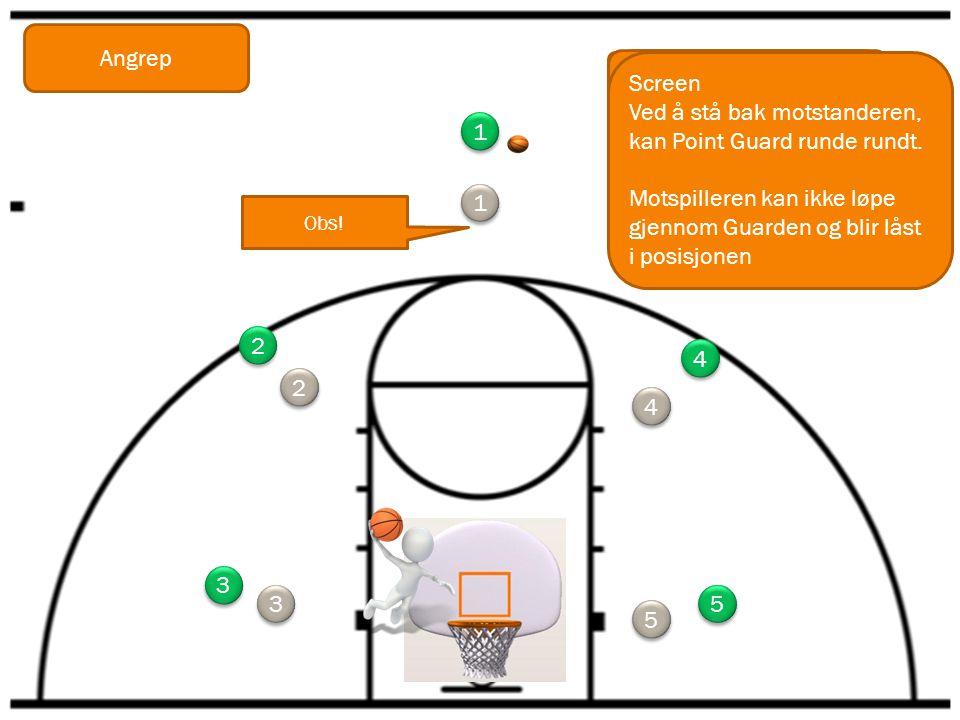 1 1 5 5 3 3 4 4 2 2 1 1 5 5 3 3 4 4 2 2 Angrep Point Guard fører ball Medspillere trekker ut.