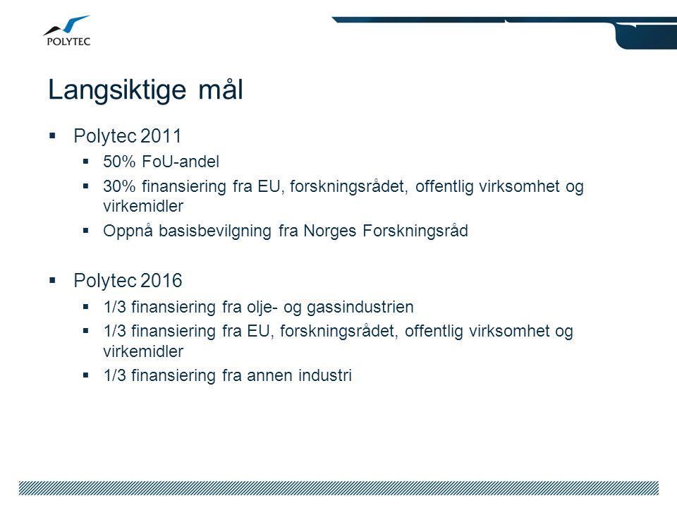 Langsiktige mål  Polytec 2011  50% FoU-andel  30% finansiering fra EU, forskningsrådet, offentlig virksomhet og virkemidler  Oppnå basisbevilgning