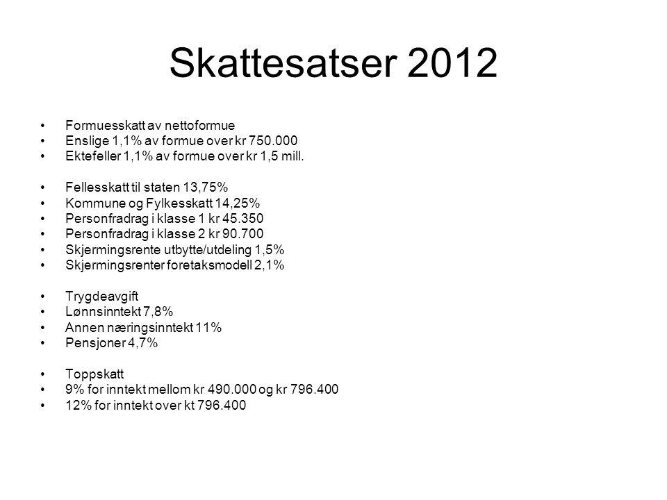 Skattesatser 2012 •Formuesskatt av nettoformue •Enslige 1,1% av formue over kr 750.000 •Ektefeller 1,1% av formue over kr 1,5 mill.