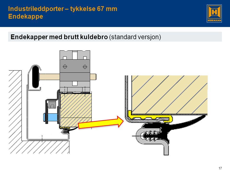 17 Industrileddporter – tykkelse 67 mm Endekappe Endekapper med brutt kuldebro (standard versjon)