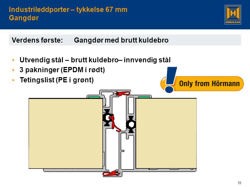19 Industrileddporter – tykkelse 67 mm Gangdør Verdens første: Gangdør med brutt kuldebro • Utvendig stål – brutt kuldebro– innvendig stål • 3 pakninger (EPDM i rødt) • Tetingslist (PE i grønt)
