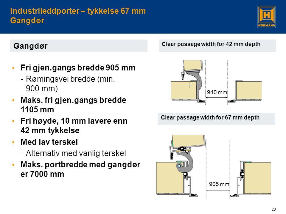 20 Industrileddporter – tykkelse 67 mm Gangdør 940 mm 905 mm Clear passage width for 42 mm depth Gangdør • Fri gjen.gangs bredde 905 mm -Rømingsvei bredde (min.