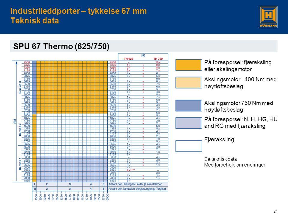 24 Industrileddporter – tykkelse 67 mm Teknisk data SPU 67 Thermo (625/750) På forespørsel: fjæraksling eller akslingsmotor Akslingsmotor 1400 Nm med