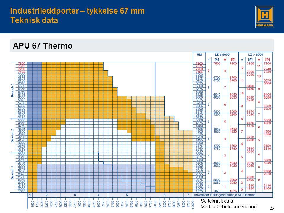 25 Industrileddporter – tykkelse 67 mm Teknisk data APU 67 Thermo Se teknisk data Med forbehold om endring