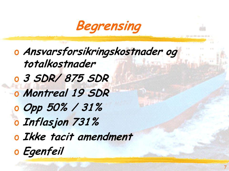 Begrensing oAnsvarsforsikringskostnader og totalkostnader o3 SDR/ 875 SDR oMontreal 19 SDR oOpp 50% / 31% oInflasjon 731% oIkke tacit amendment oEgenfeil 7