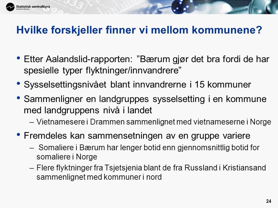 """24 Hvilke forskjeller finner vi mellom kommunene? • Etter Aalandslid-rapporten: """"Bærum gjør det bra fordi de har spesielle typer flyktninger/innvandre"""