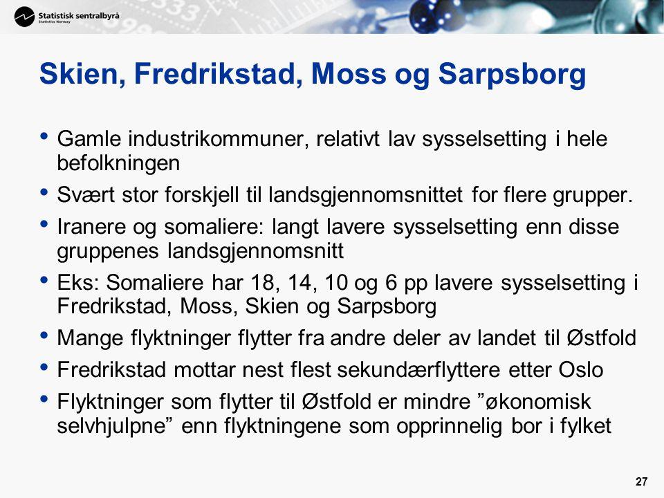 27 Skien, Fredrikstad, Moss og Sarpsborg • Gamle industrikommuner, relativt lav sysselsetting i hele befolkningen • Svært stor forskjell til landsgjen