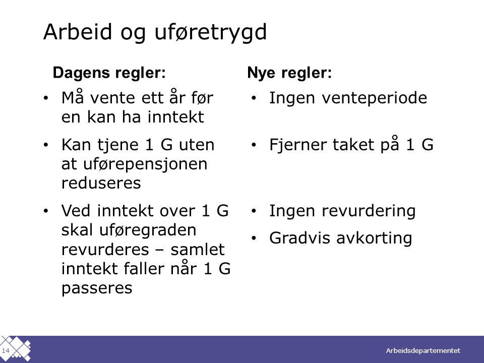 Arbeidsdepartementet Norsk mal: To innholdsdeler - Sammenlikning Arbeid og uføretrygd • Må vente ett år før en kan ha inntekt • Kan tjene 1 G uten at