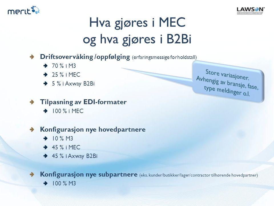 Hva gjøres i MEC og hva gjøres i B2Bi Driftsovervåking /oppfølging (erfaringsmessige forholdstall) 70 % i M3 25 % i MEC 5 % i Axway B2Bi Tilpasning av