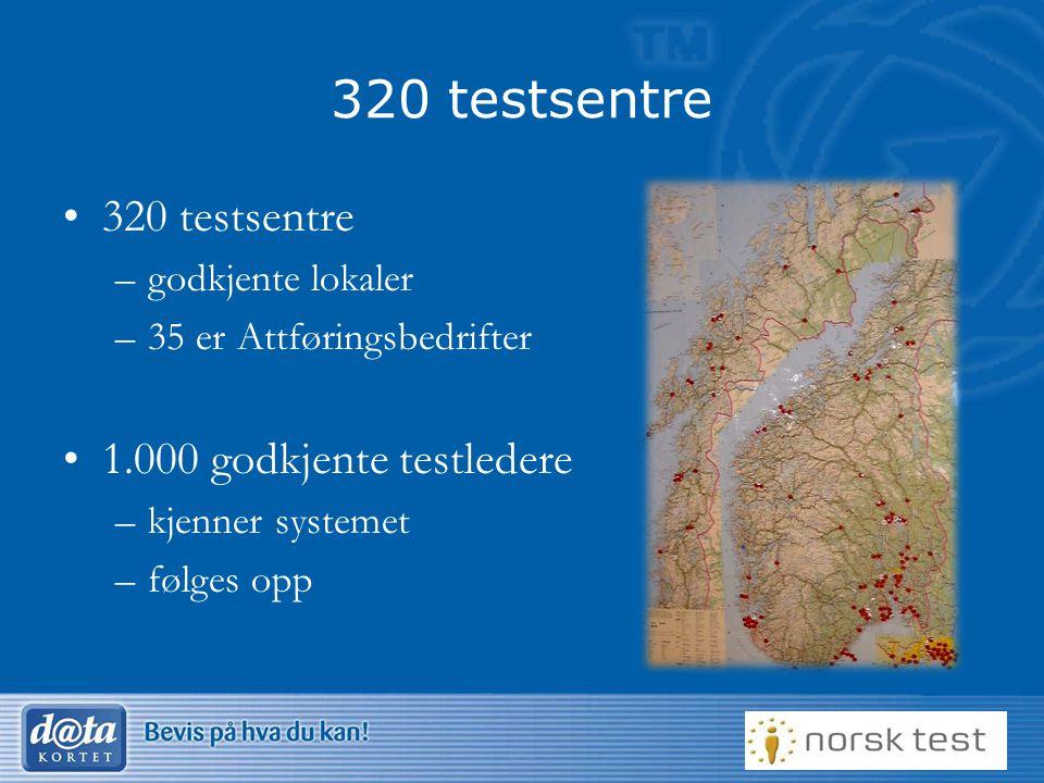 5 320 testsentre •320 testsentre –godkjente lokaler –35 er Attføringsbedrifter •1.000 godkjente testledere –kjenner systemet –følges opp