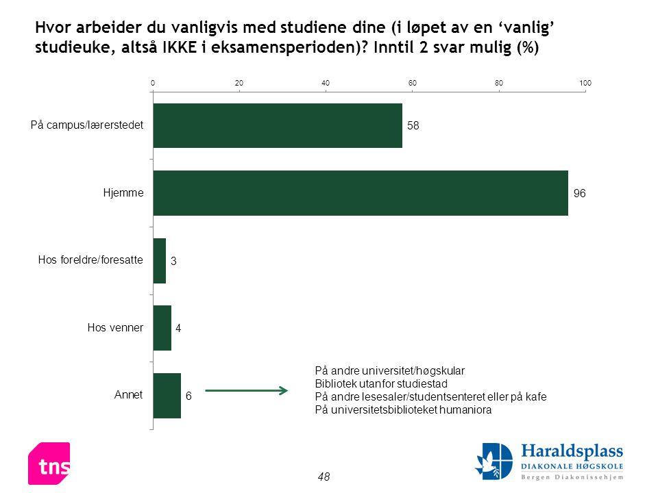 48 Hvor arbeider du vanligvis med studiene dine (i løpet av en 'vanlig' studieuke, altså IKKE i eksamensperioden)? Inntil 2 svar mulig (%) På andre un