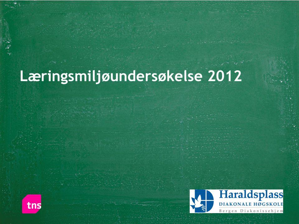 1 Læringsmiljøundersøkelse 2012