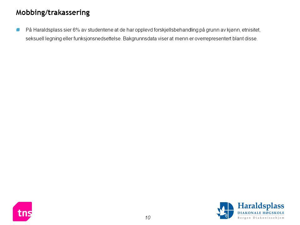10 På Haraldsplass sier 6% av studentene at de har opplevd forskjellsbehandling på grunn av kjønn, etnisitet, seksuell legning eller funksjonsnedsettelse.
