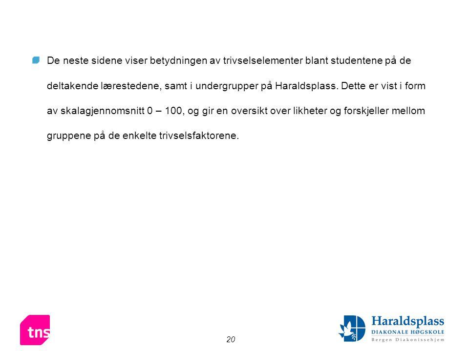 20 De neste sidene viser betydningen av trivselselementer blant studentene på de deltakende lærestedene, samt i undergrupper på Haraldsplass.