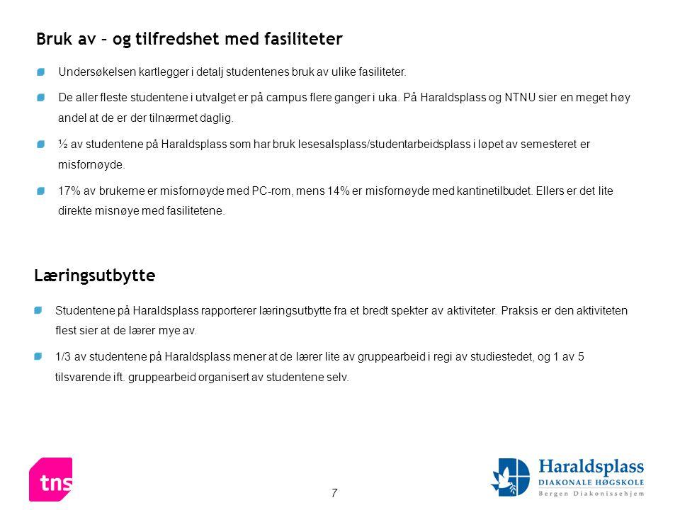 8 12% av studentene på Haraldsplass synes at deres kompetanse i liten grad måles på en god og hensiktsmessig måte, og denne andelen er relativt lav på Haraldsplass.