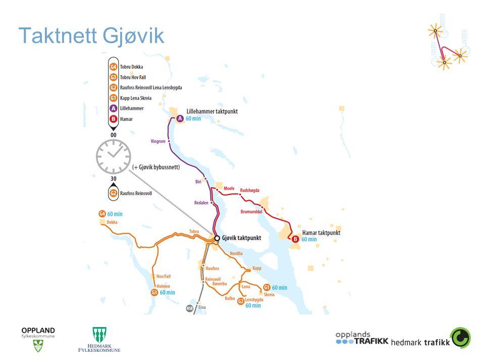 Taktnett Gjøvik