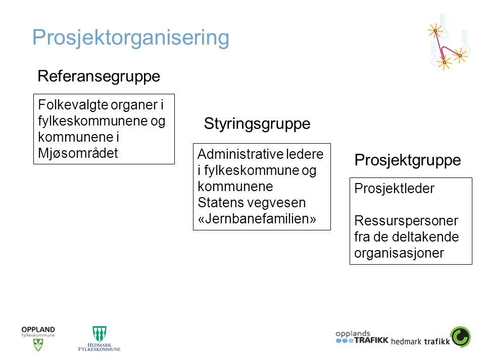 Prosjektorganisering Referansegruppe Folkevalgte organer i fylkeskommunene og kommunene i Mjøsområdet Styringsgruppe Administrative ledere i fylkeskom