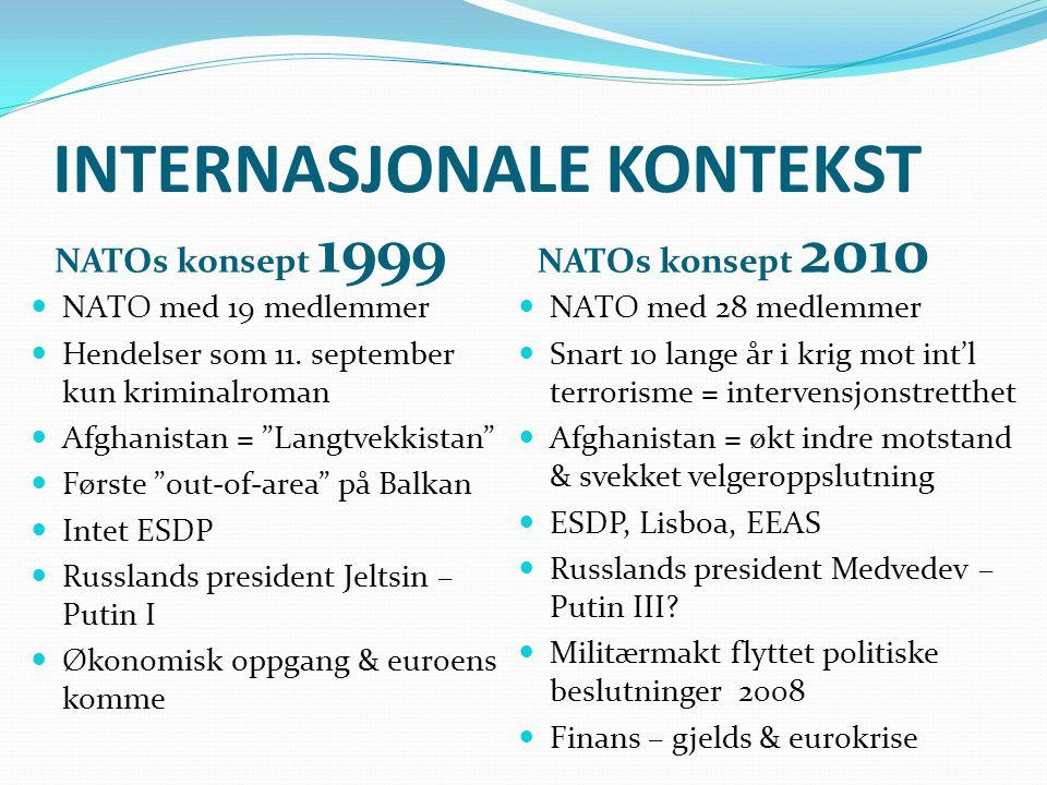 INTERNASJONALE KONTEKST NATOs konsept 1999 NATOs konsept 2010  NATO med 19 medlemmer  Hendelser som 11.