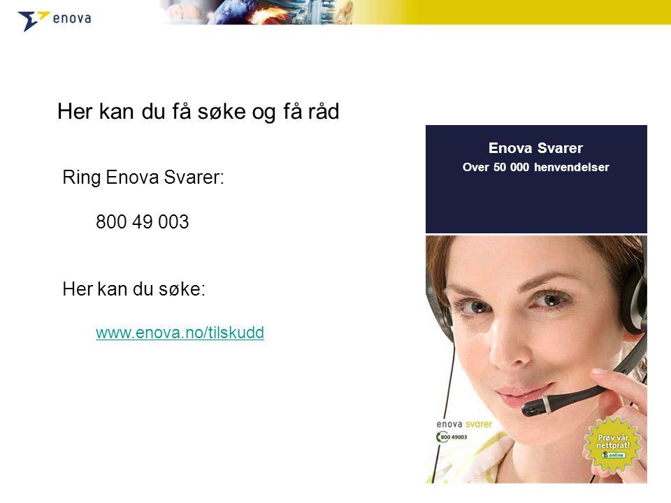 Her kan du få søke og få råd Enova Svarer Over 50 000 henvendelser Enova Svarer Over 50 000 henvendelser Ring Enova Svarer: 800 49 003 Her kan du søke: www.enova.no/tilskudd