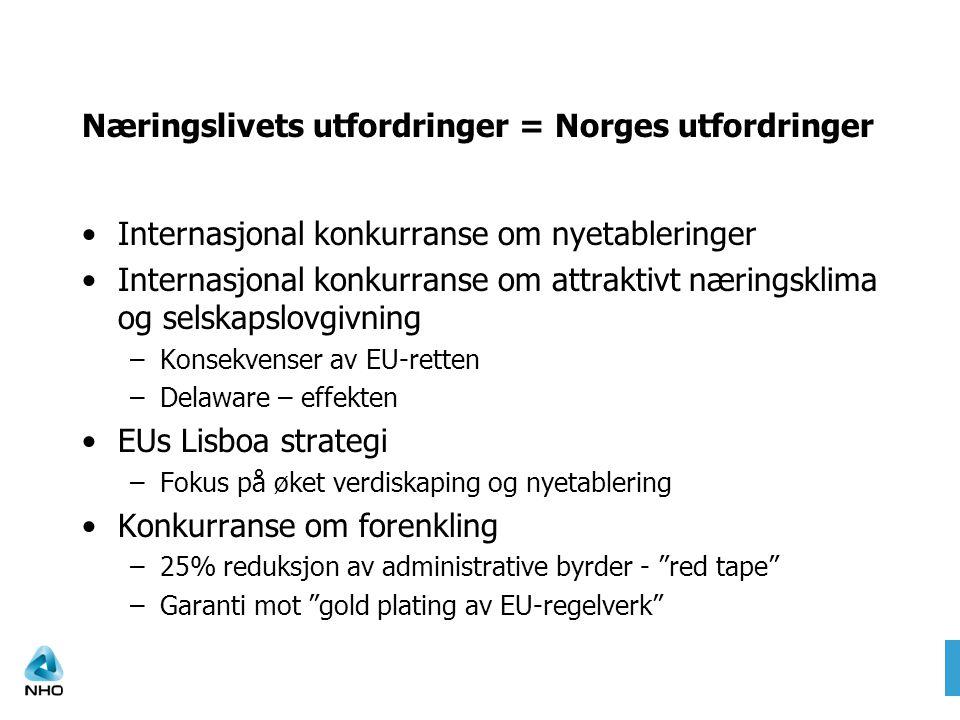 Næringslivets utfordringer = Norges utfordringer •Internasjonal konkurranse om nyetableringer •Internasjonal konkurranse om attraktivt næringsklima og