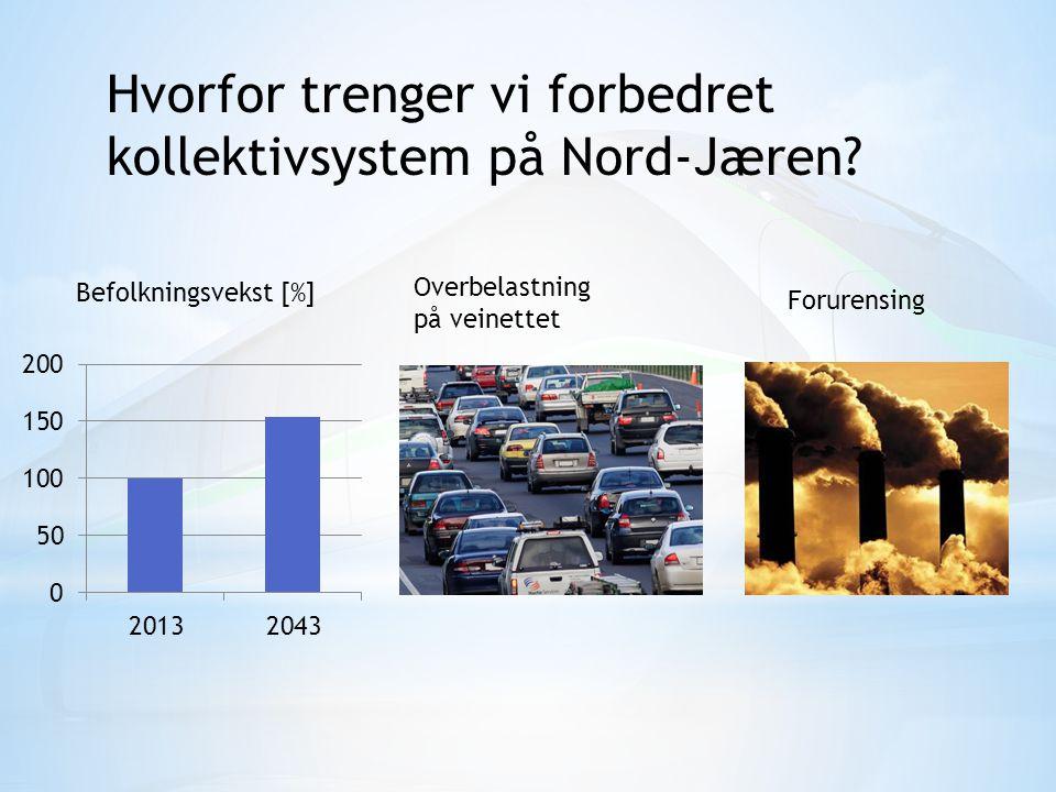 Hvorfor trenger vi forbedret kollektivsystem på Nord-Jæren? Overbelastning på veinettet Forurensing