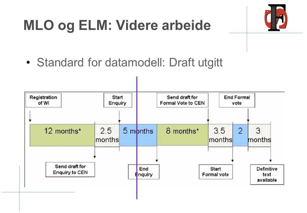 MLO og ELM: Videre arbeide •Standard for datamodell: Draft utgitt