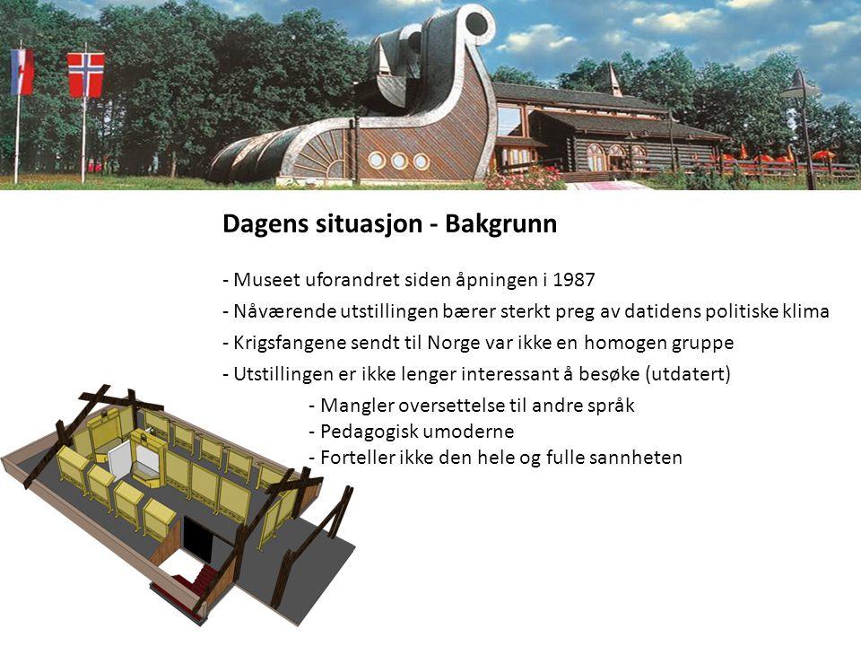 Dagens situasjon - Bakgrunn - Museet uforandret siden åpningen i 1987 - Nåværende utstillingen bærer sterkt preg av datidens politiske klima - Krigsfa