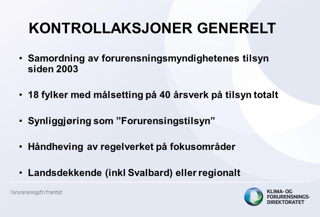 KONTROLLAKSJONER GENERELT •Samordning av forurensningsmyndighetenes tilsyn siden 2003 •18 fylker med målsetting på 40 årsverk på tilsyn totalt •Synliggjøring som Forurensingstilsyn •Håndheving av regelverket på fokusområder •Landsdekkende (inkl Svalbard) eller regionalt