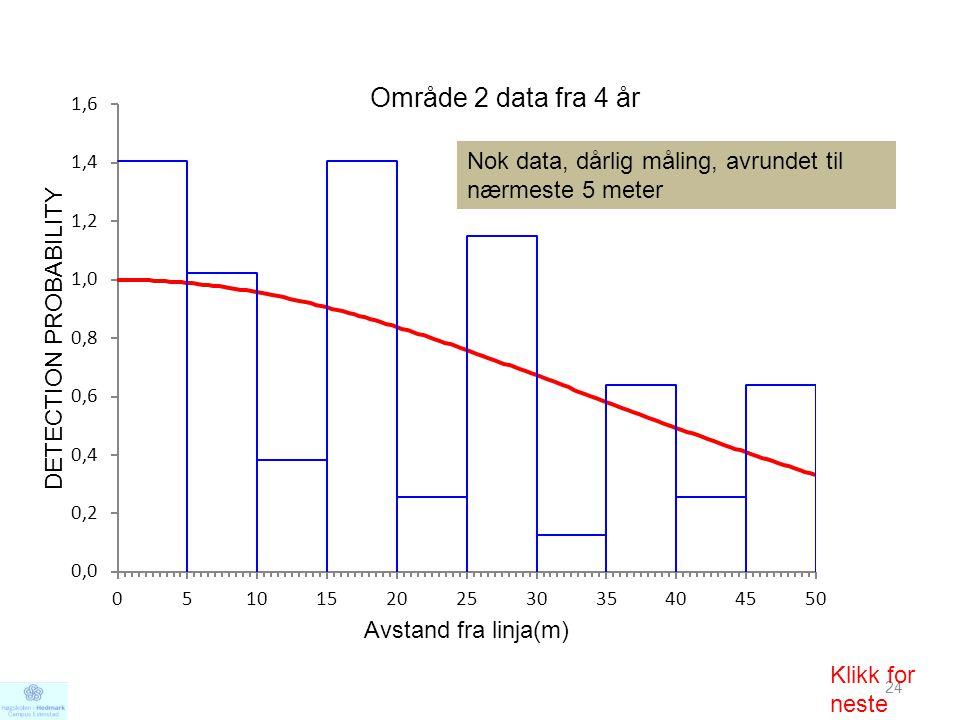24 Nok data, dårlig måling, avrundet til nærmeste 5 meter Klikk for neste