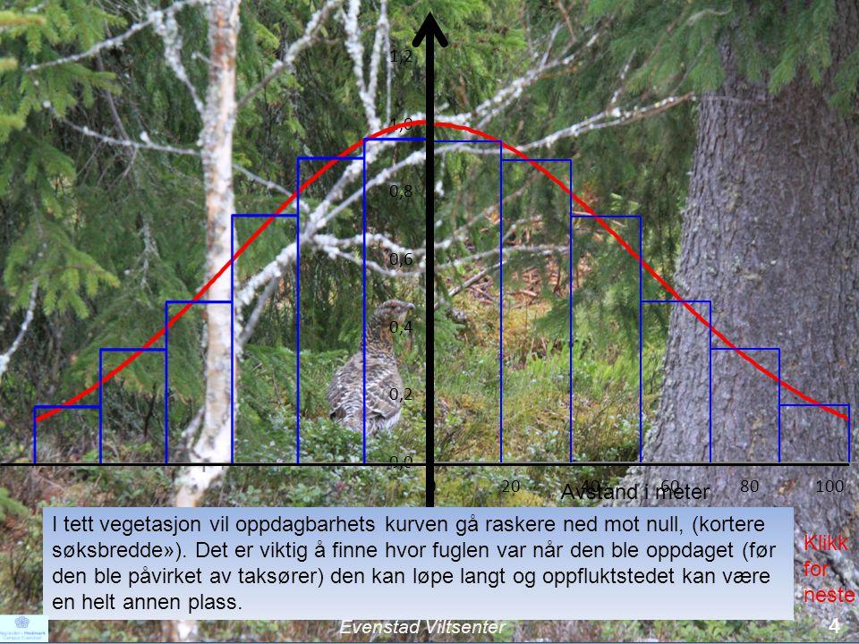 4 I tett vegetasjon vil oppdagbarhets kurven gå raskere ned mot null, (kortere søksbredde»).
