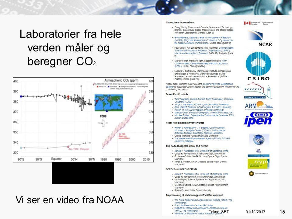 Laboratorier fra hele verden måler og beregner CO 2 01/10/2013 15 Tekna SET Vi ser en video fra NOAA