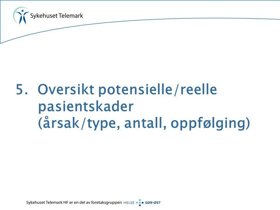 5. Oversikt potensielle/reelle pasientskader (årsak/type, antall, oppfølging)
