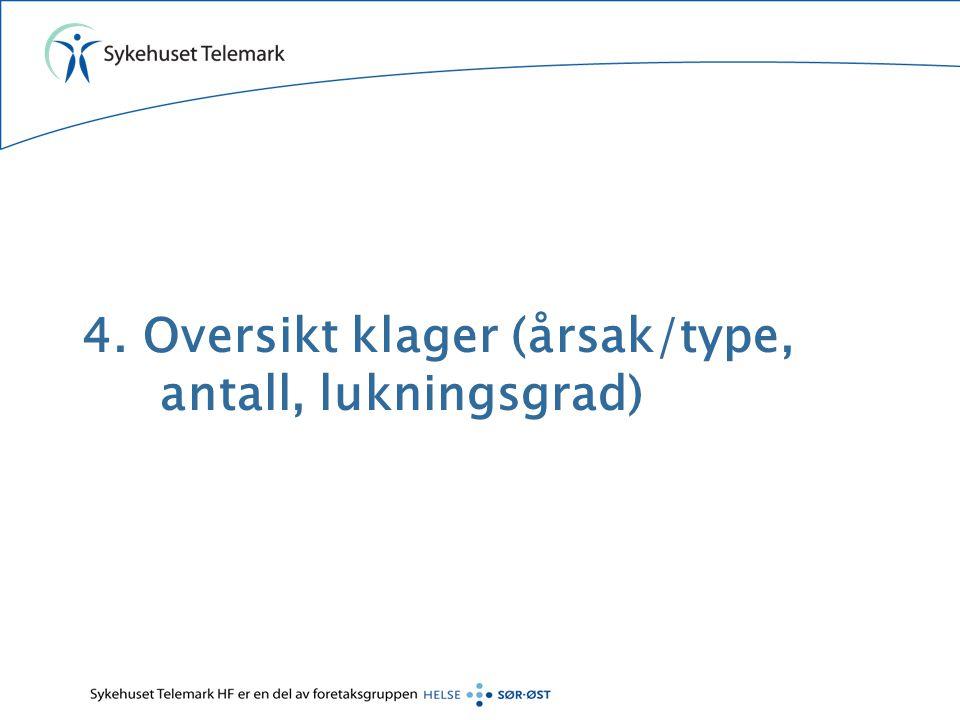 Utvikling klagesaker pr januar 2013 (TQM)