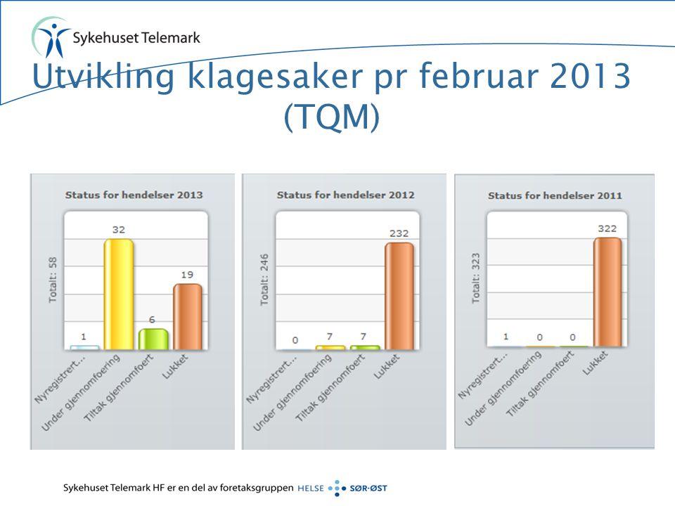 Insidensregistrering av postoperative sårinfeksjoner Dagsykehuset i Porsgrunn, 1.september-30.november 2012.