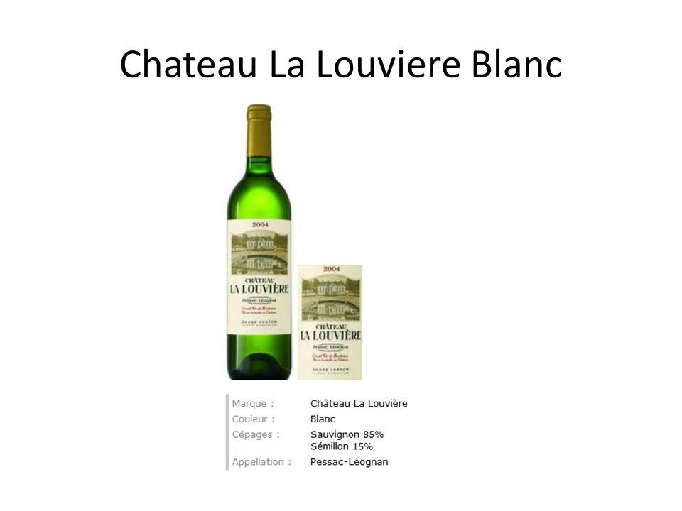 Chateau La Louviere Blanc