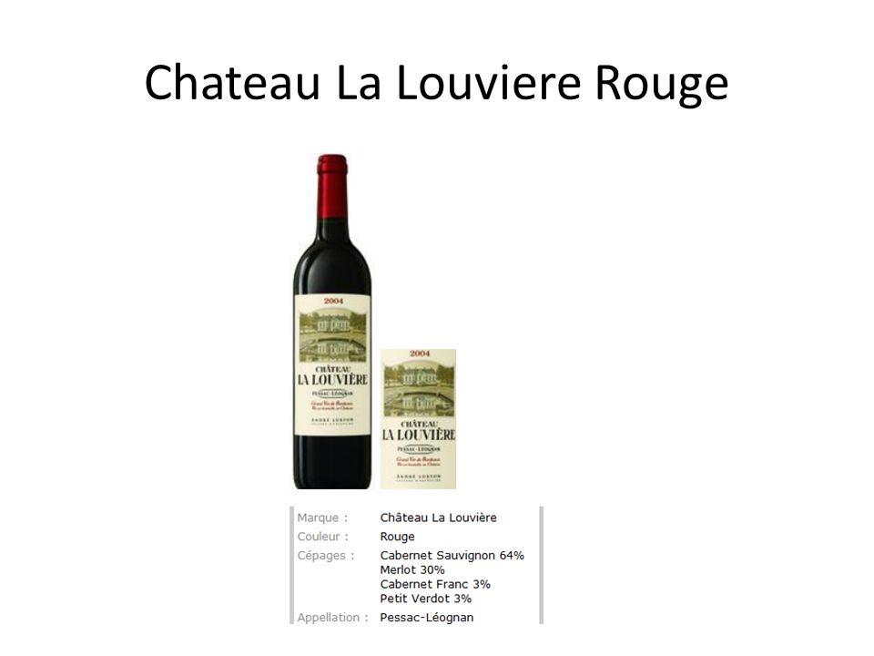 Chateau La Louviere Rouge