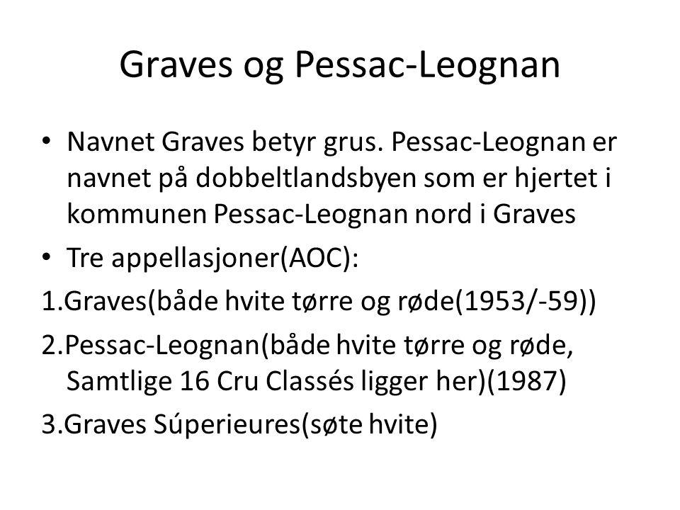Graves og Pessac-Leognan • Navnet Graves betyr grus. Pessac-Leognan er navnet på dobbeltlandsbyen som er hjertet i kommunen Pessac-Leognan nord i Grav